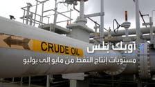 """كم سيزيد أعضاء """"أوبك+"""" من إنتاج النفط في الأشهر الثلاثة المقبلة؟"""