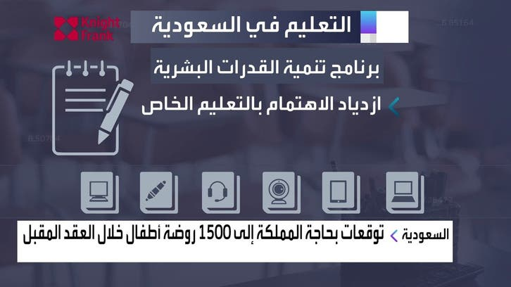 السعودية: 40% من الوظائف في 2030 ذات طبيعة مهنية وتقنية
