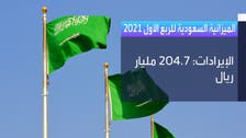 السعودية تحقق في الربع الأول 24% من الإيرادات المستهدفة للعام