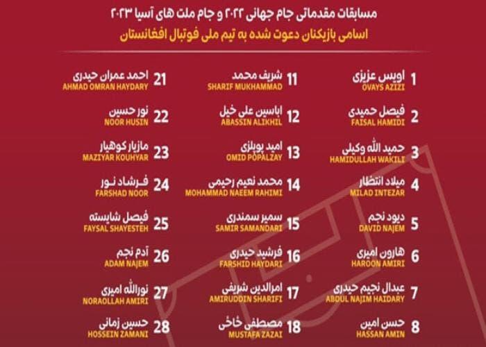 اسامی 30 بازیکن افغان