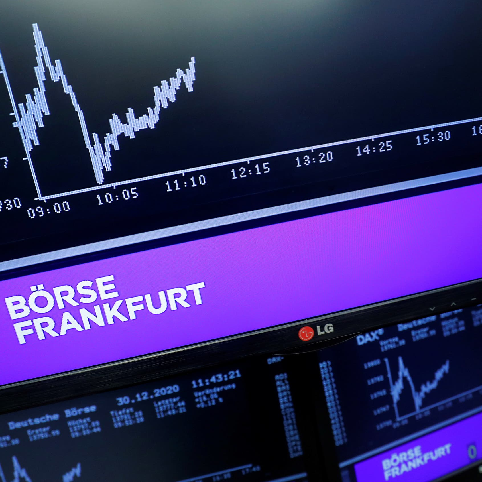 أسهم أوروبا تنتعش بعد أسوأ موجة بيع في 2021