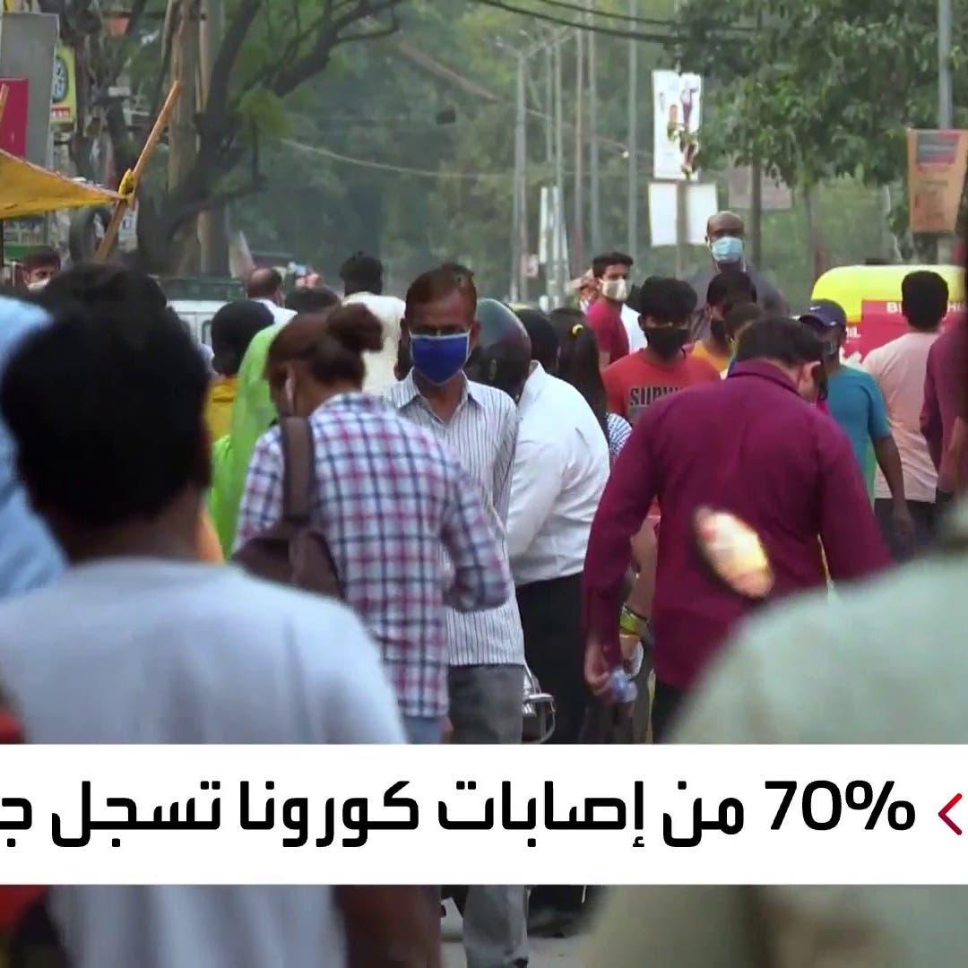 كورونا تحاصر الهند.. والفيروس يصيب 51% من سكان إحدى الولايات