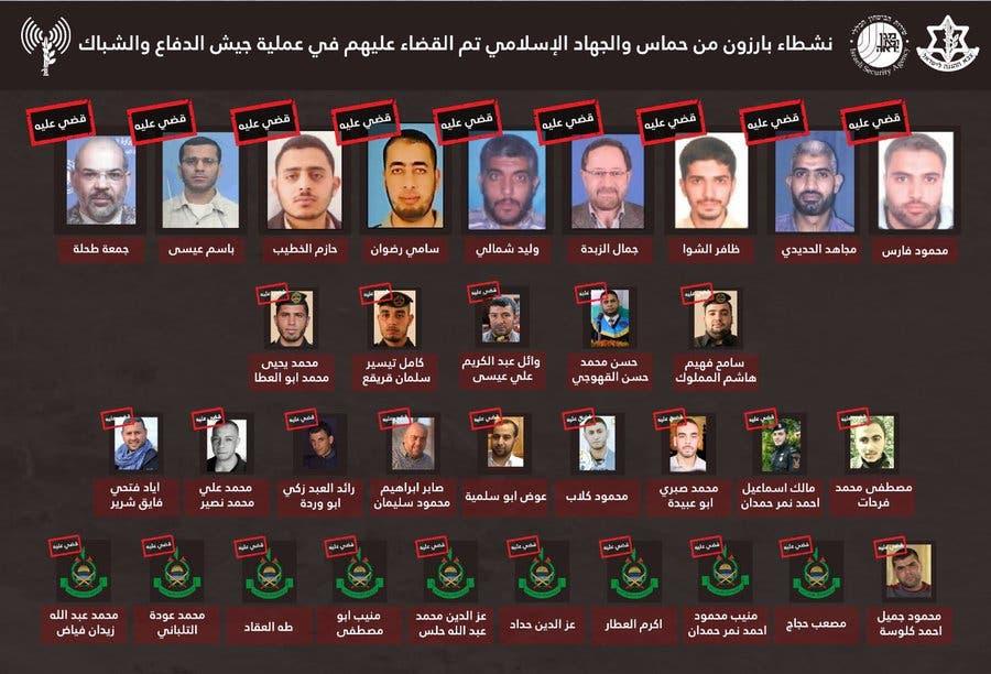 الجيش الإسرائيلي نشر معلومات وصورا لمسؤولين كبار في حماس قال إنه تمت تصفيتهم خلال الغارات