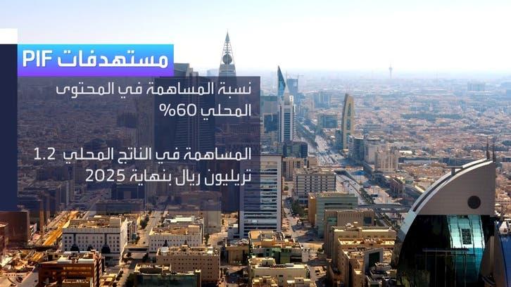 صندوق الاستثمارات يستثمر في 16 شركة سعودية مُدرجة
