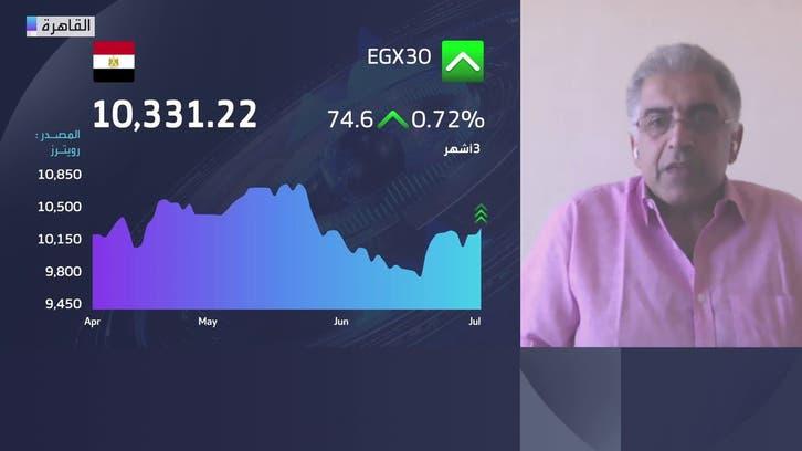 هل تستمر الأسهم المصرية في النطاق العرضي؟
