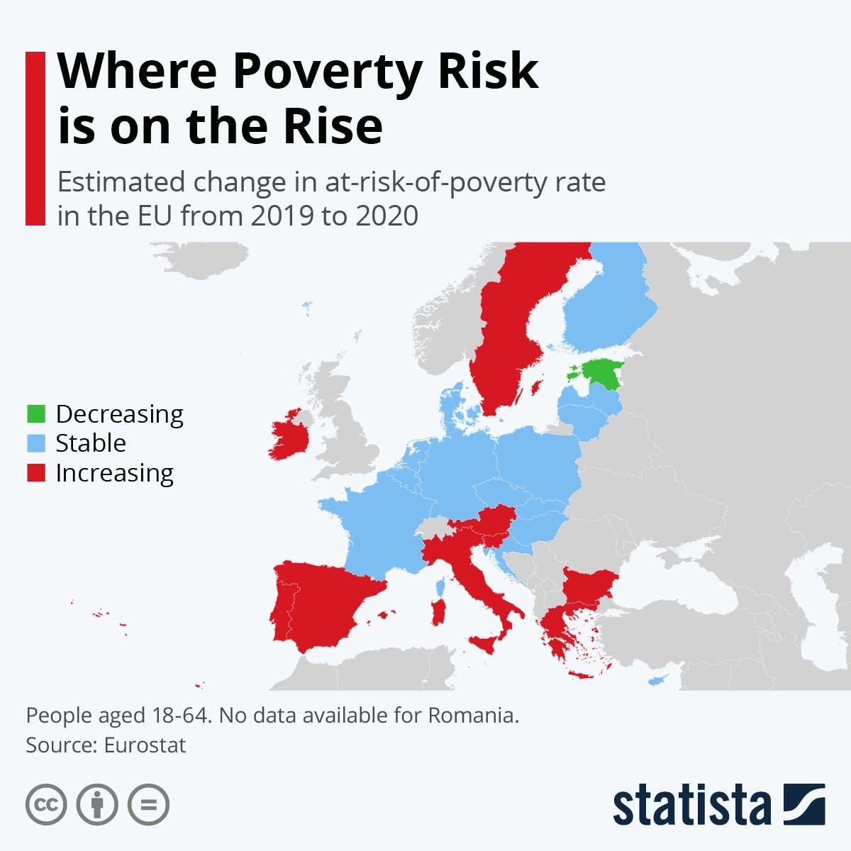 شبح الفقر في أوروبا