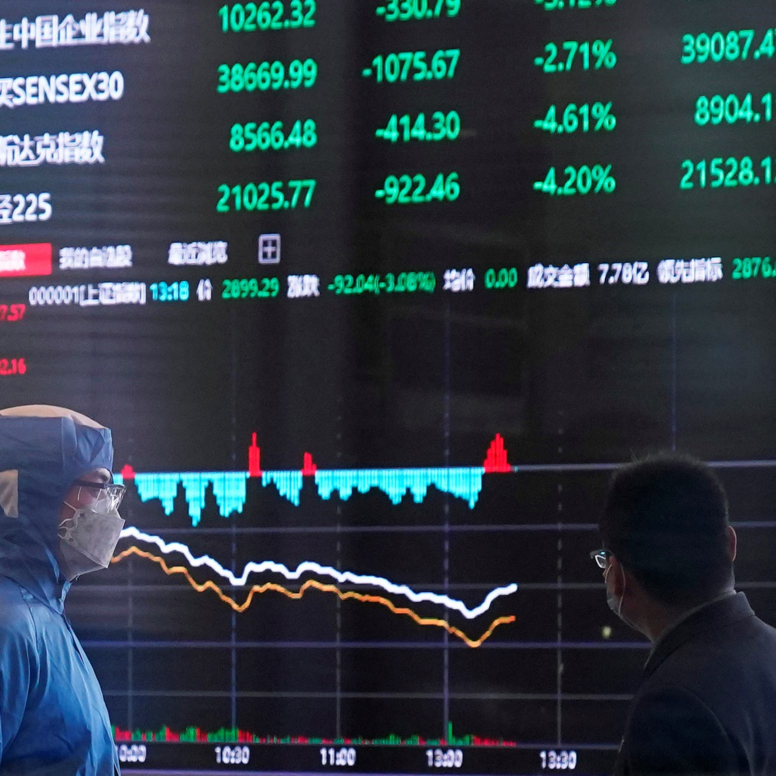 هجمة الصين تبث الذعر في الأسواق.. العقارات هدف جديد بعد التكنولوجيا والتعليم