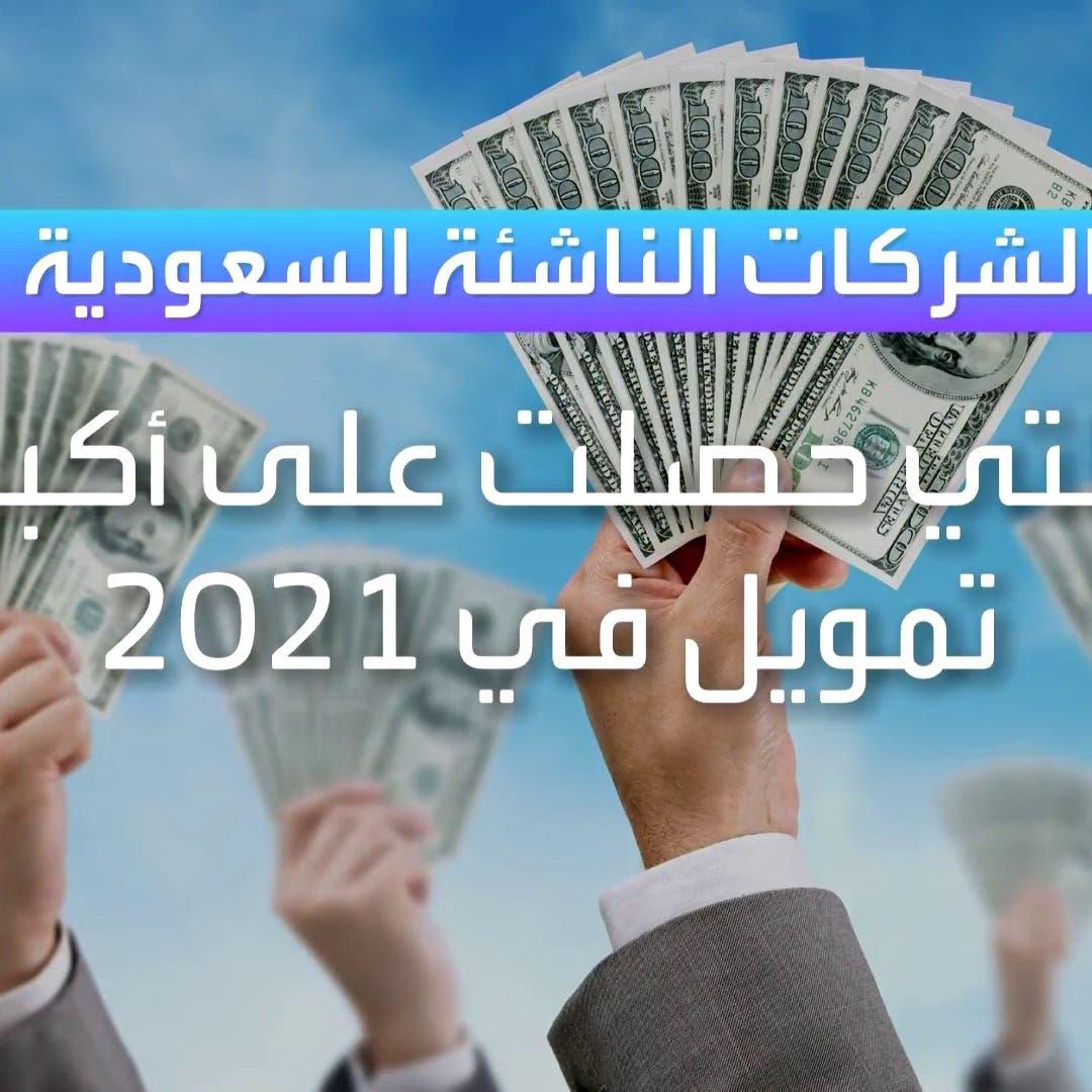 5 شركات ناشئة سعودية حصلت على أكبر تمويل في 2021