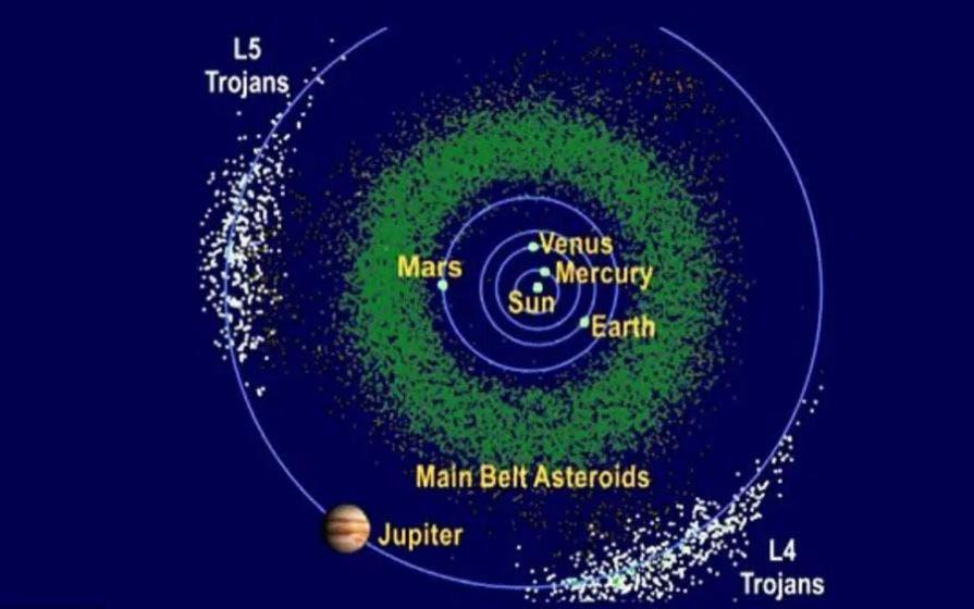 صورة تظهر المجموعة الشمسية (ناسا)