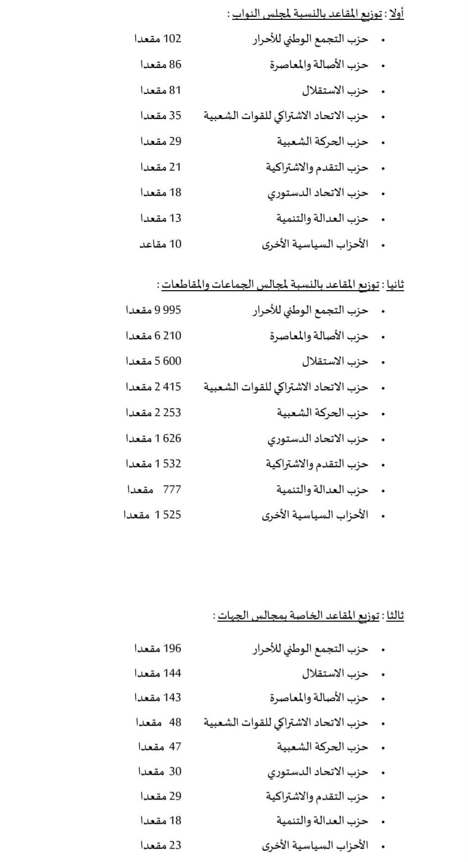 نتائج الانتخابات المغربية