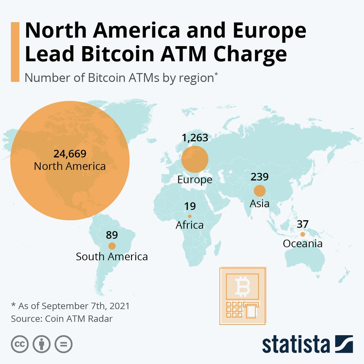 A strange paradox … The first country to adopt Bitcoin has only 4 cryptocurrency exchanges