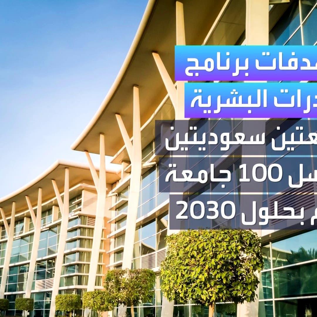 برنامج تنمية القدرات البشرية.. خطة سعودية طموحة لتعزيز التنافسية