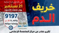 """""""خريف الدم"""".. 9 آلاف انتهاك حوثي بحق المدنيين في صنعاء"""
