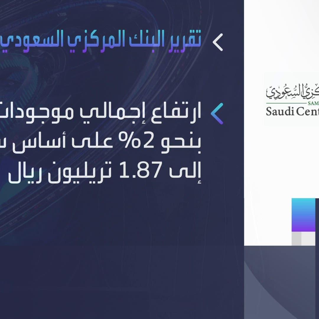 ارتفاع مطلوبات المصارف السعودية من القطاع الخاص 15% على أساس سنوي