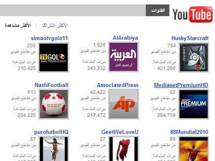 Al Arabiya the most watched on You Tube