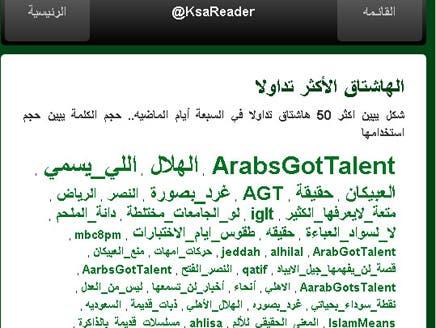 """نظام يلخص أبرز قضايا السعودية والكويت في """"تويتر"""""""