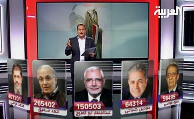 Egypt's Brotherhood warns 'nation in danger' as Mursi faces Shafiq in run-off