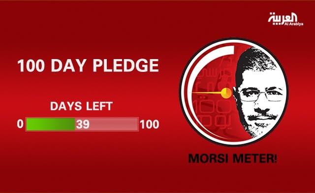The Final Countdown: 'Morsi Meter' clock ticking for Egypt's president