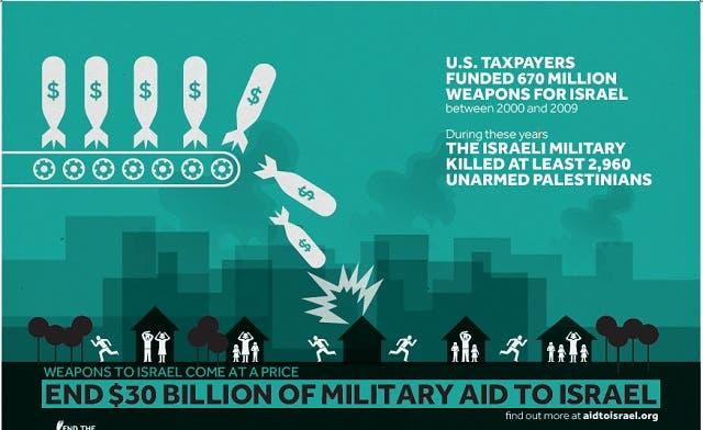Washington DC ad campaign seeks to 'expose' Israeli lobby in America
